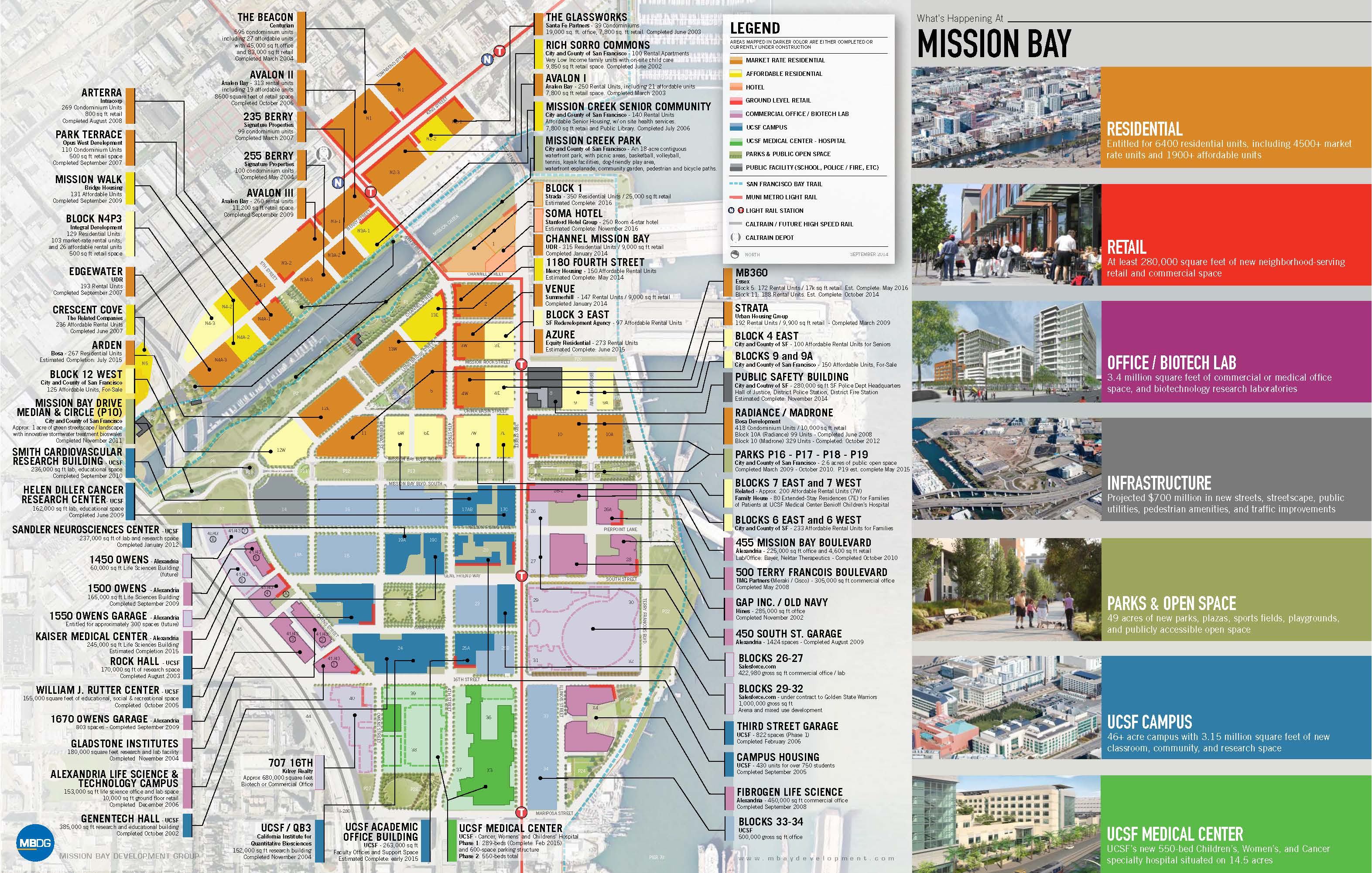 Map Of Mission Bay San Francisco  Michigan Map